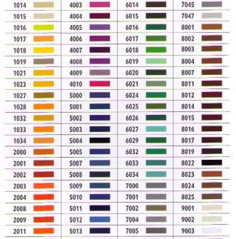 D co nuancier couleur peinture creteil 32 nuancier couleur peinture levis nuancier tollens - Kleur schilderij zink ...